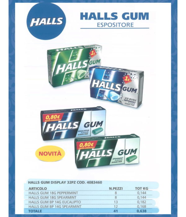 Expo Halls Gum 2019 b